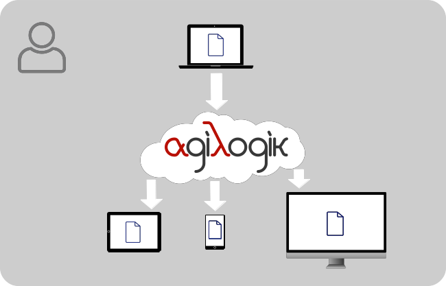 Agilogik Cloud Sharing